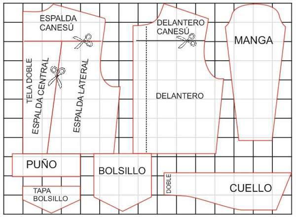 Fabricación de uniformes y ropa de trabajo en Uniforma