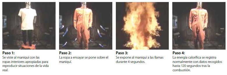 Ensayo-maniqui-ignifugo