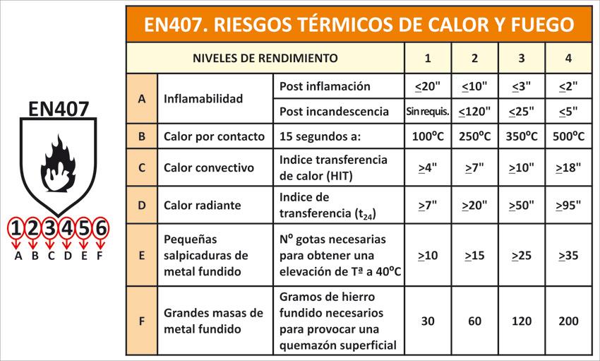 cuadro-EN407